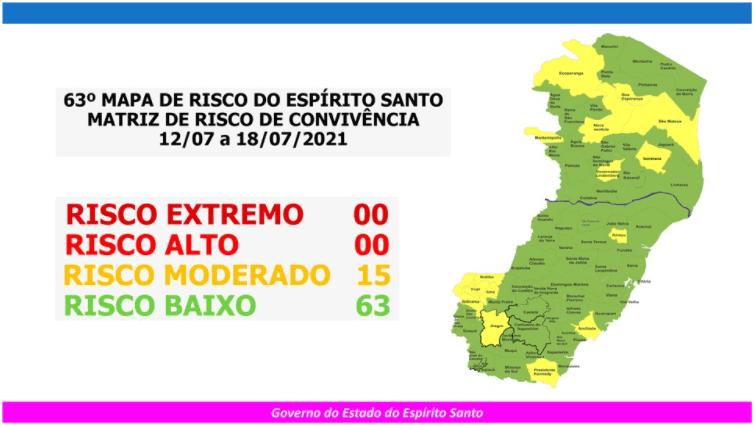Governo do Estado divulga 63º Mapa de Risco Covid-19